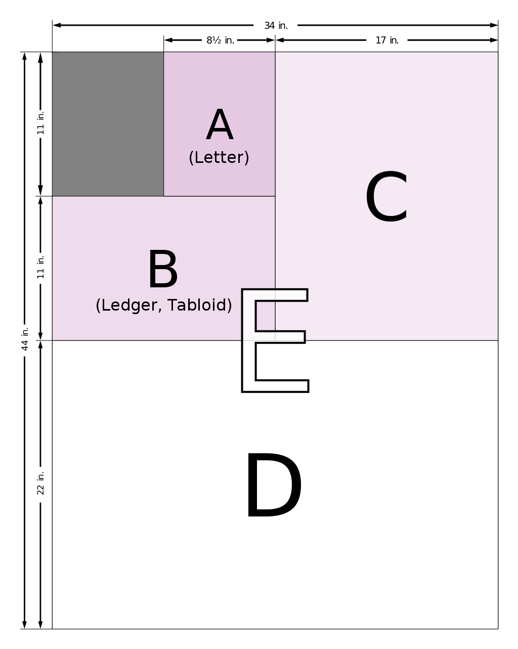 US Paper Sizes to Pixels Converter